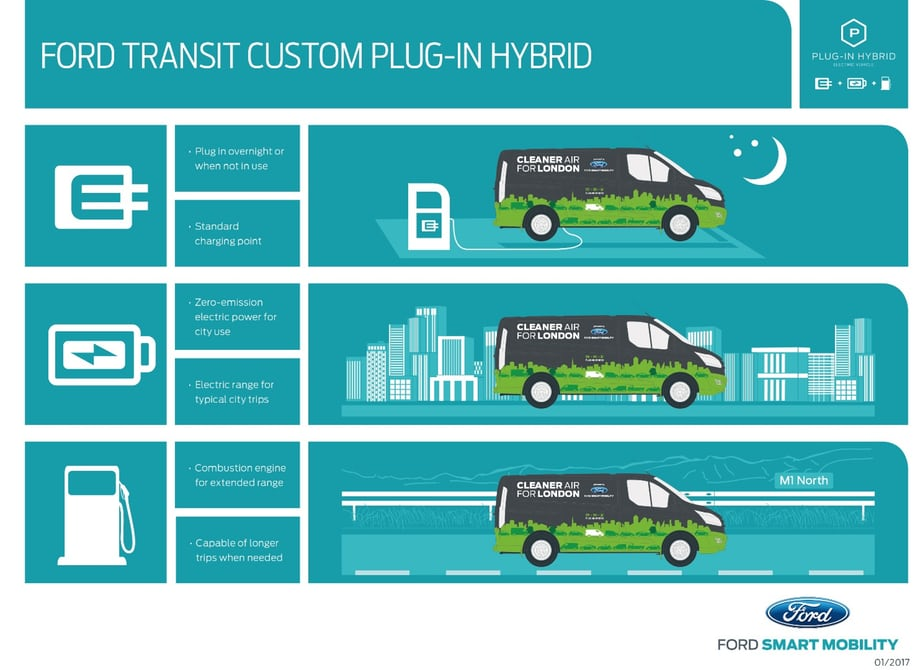 ford electrified plug-in vans