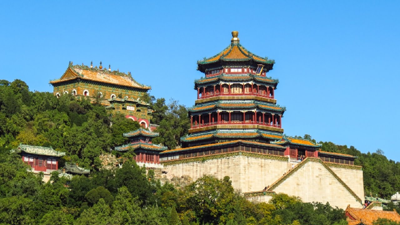 what to visit in beijing